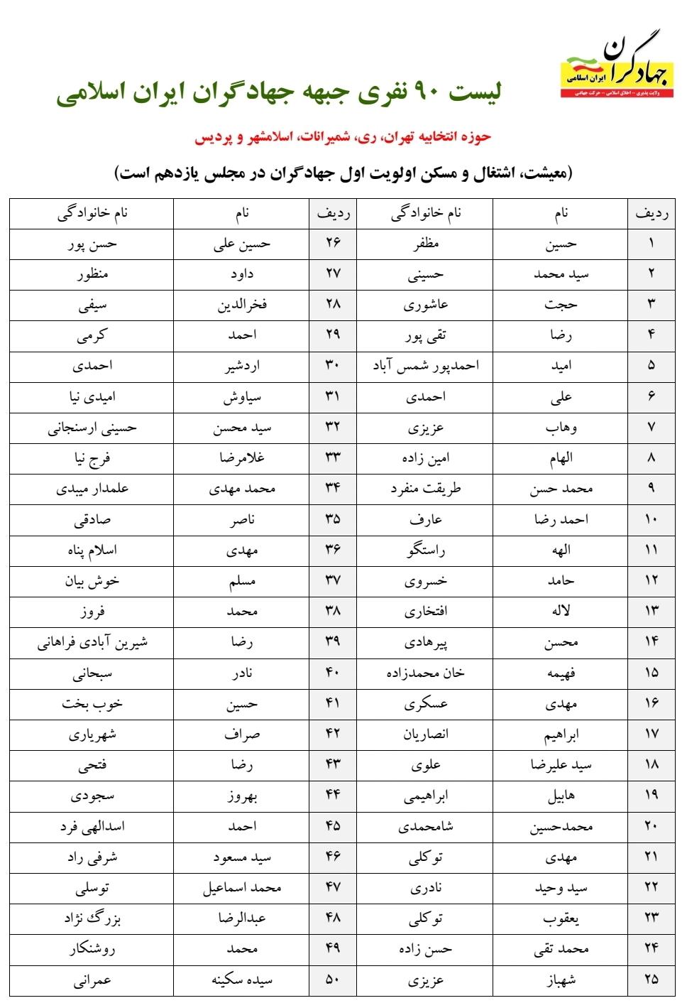 لیست 90 نفری جهادگران