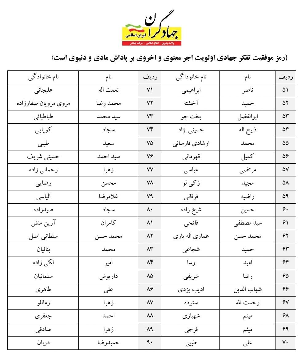 لیست اصولگرایان جهادگران