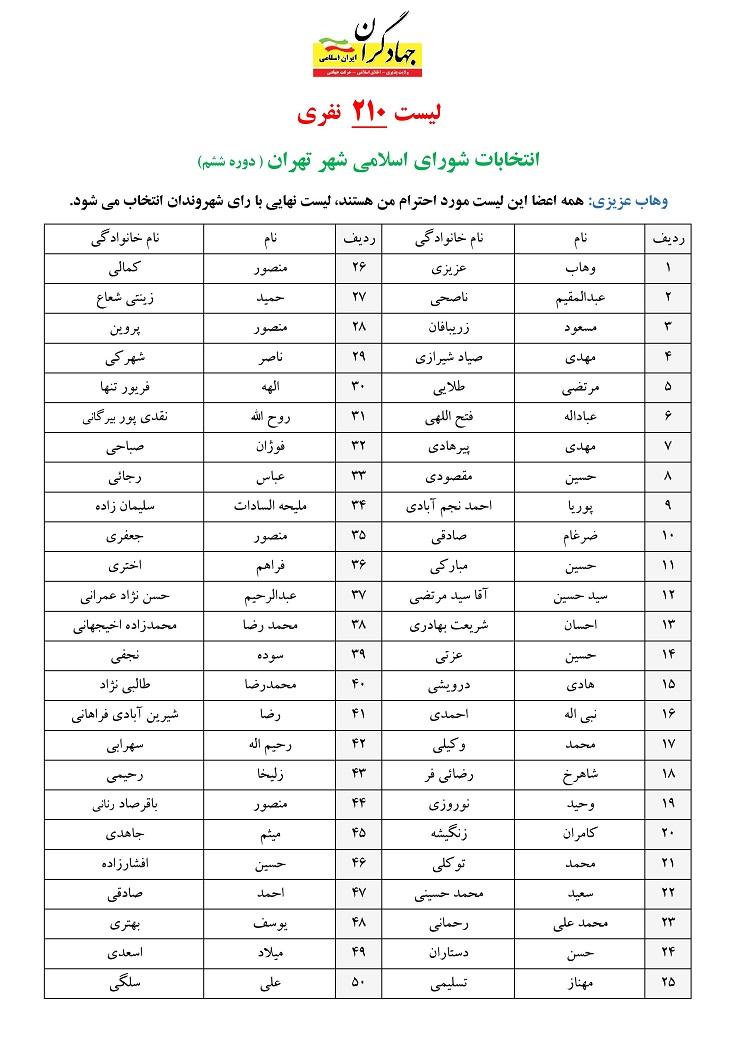 لیست شورای شهر اصولگرایان