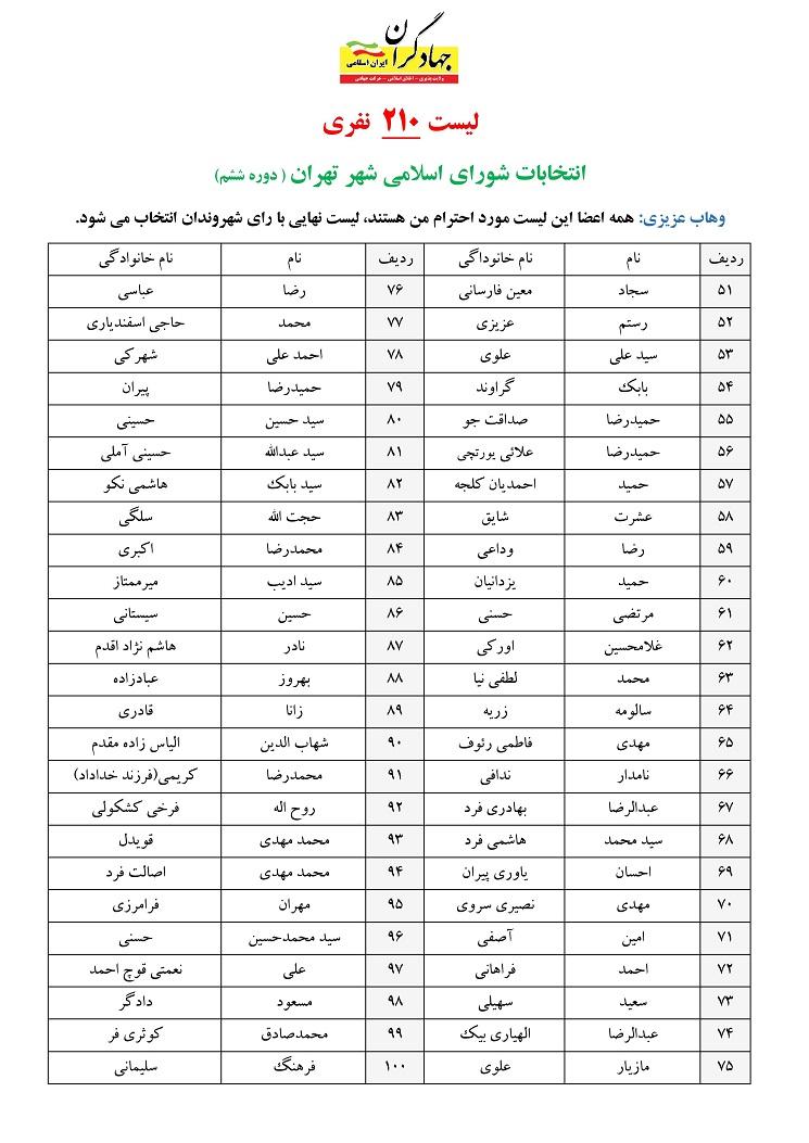 لیست جهادگران