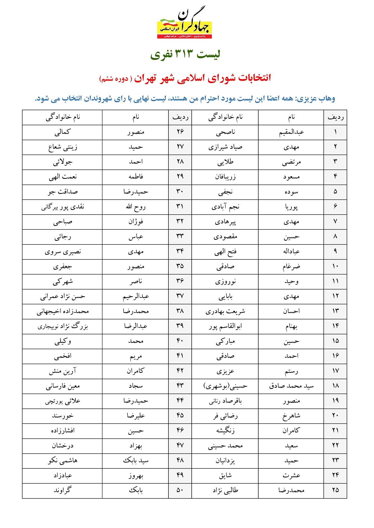 لیست 313 نفری جبهه جهادگران