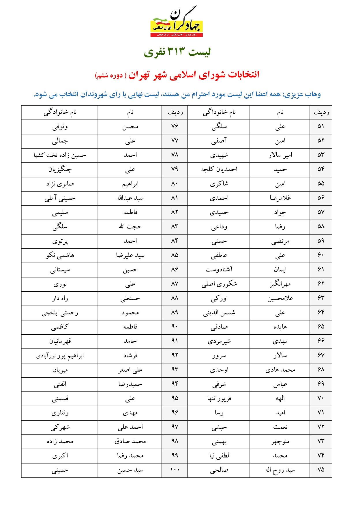 لیست شورای شهر جبهه جهادگران