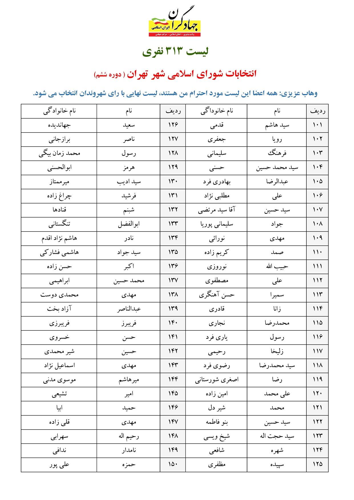 لیست شورای شهر جهادگران ایران اسلامی