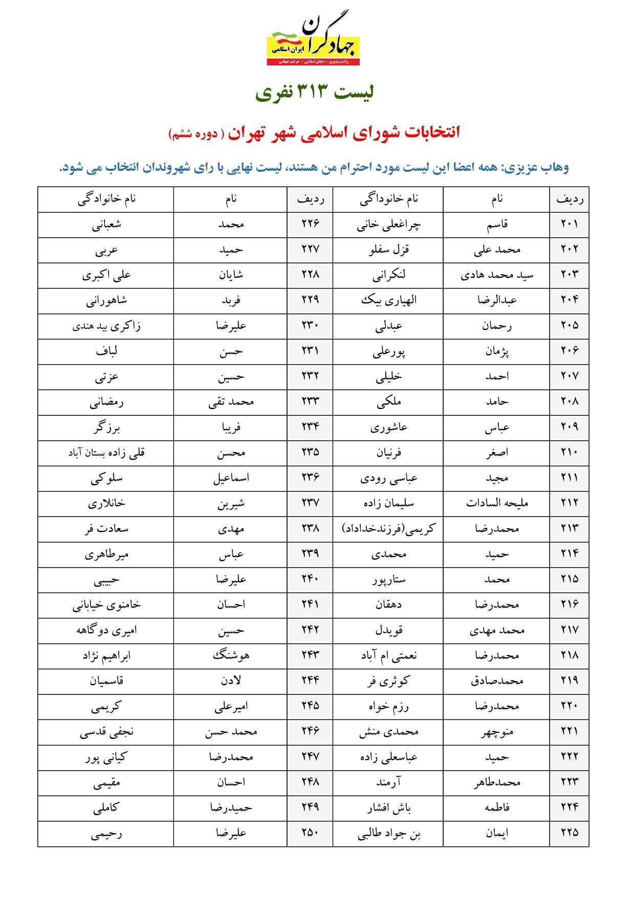 لیست شورای شهر جهادگران