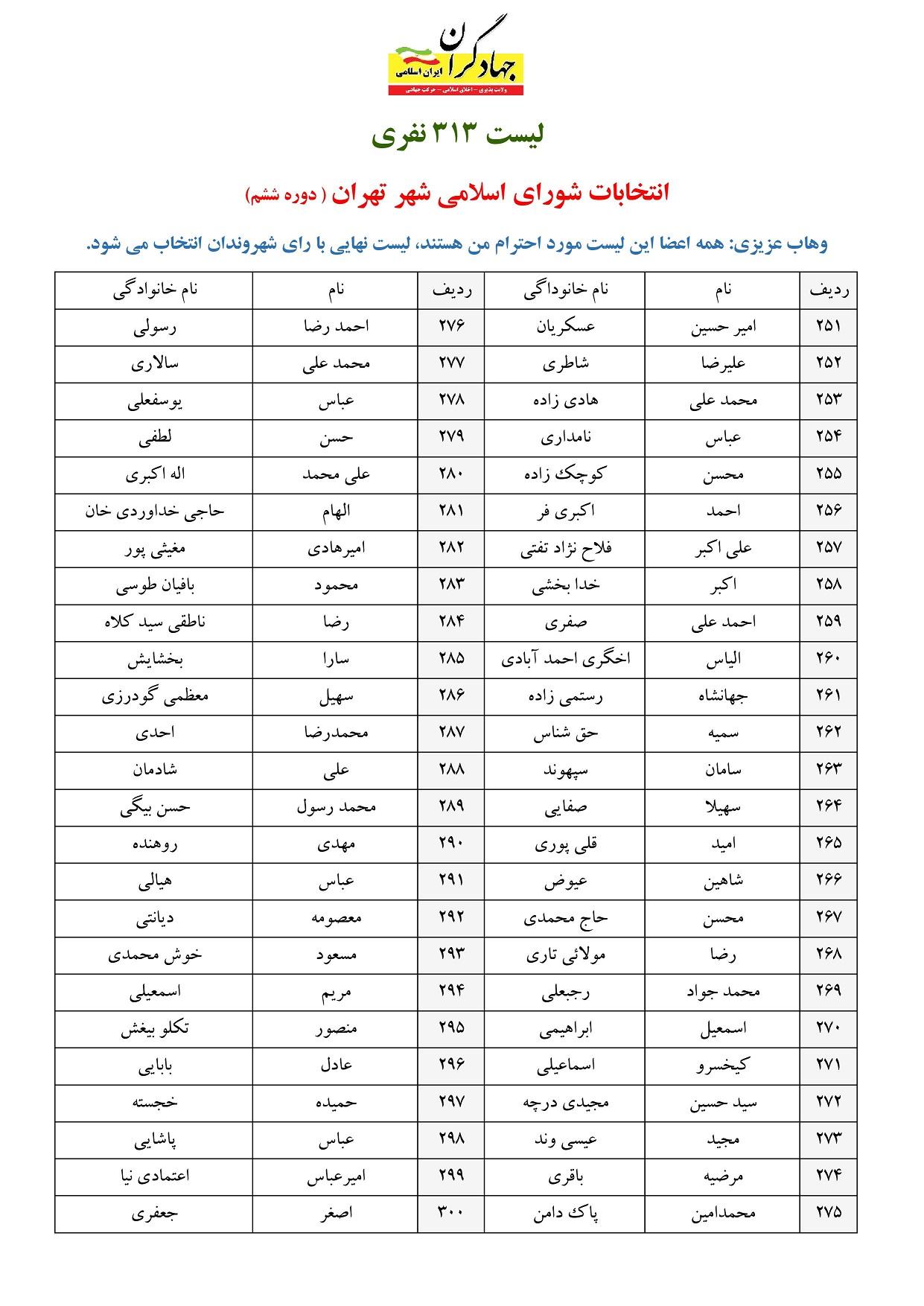 لیست اولیه شورای شهر تهران