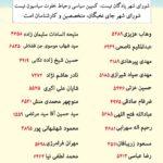 نامه سرگشاده وهاب عزیزی به جوانان تهرانی
